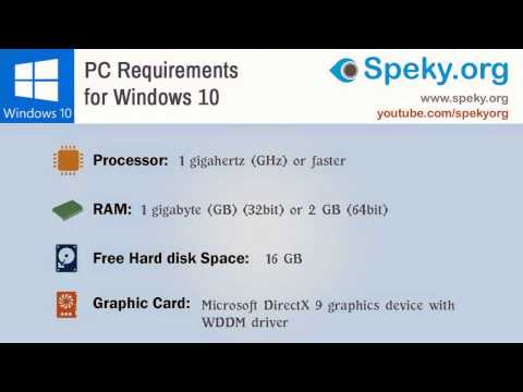 Windows 10 PC Requirements