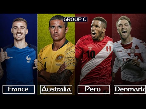 FIFA World Cup 2018 Preview | Group C