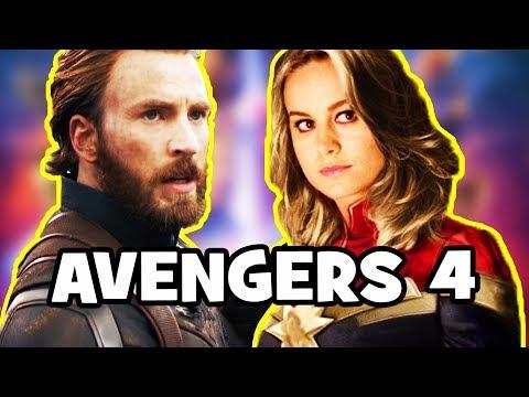 Avengers Infinity War POST-CREDITS SCENE - Captain Marvel + AVENGERS 4 Theory