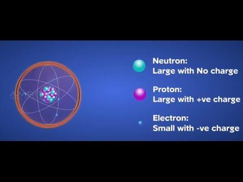 Thomson's Model of an Atom  - Class 9 Tutorial