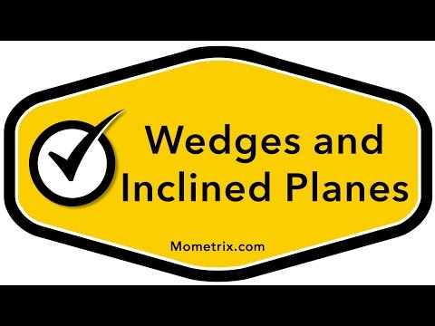 Wedges and Inclined Planes