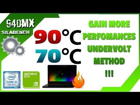 Undervolt your CPU | Reduce your laptop temperatures | 100% works
