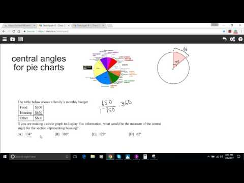 Central Angles for Pie Charts
