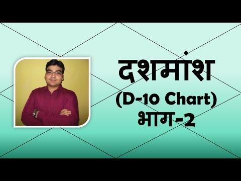 दशमांश/D-10 Chart Analysis PART-2 | Vedic Astrology | हिंदी (Hindi)