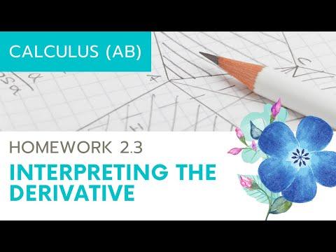 Calculus AB Homework 2.3 Interpreting the Derivative