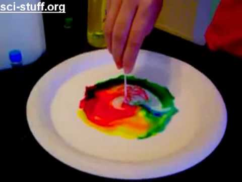 Cool Science - 6th Grade Science Project