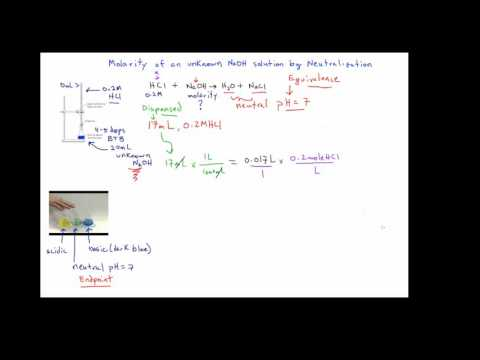 ChemDoctor: Molarity of unknown base solution by acid/base titration