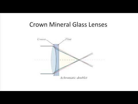 Sunglasses Lens Materials