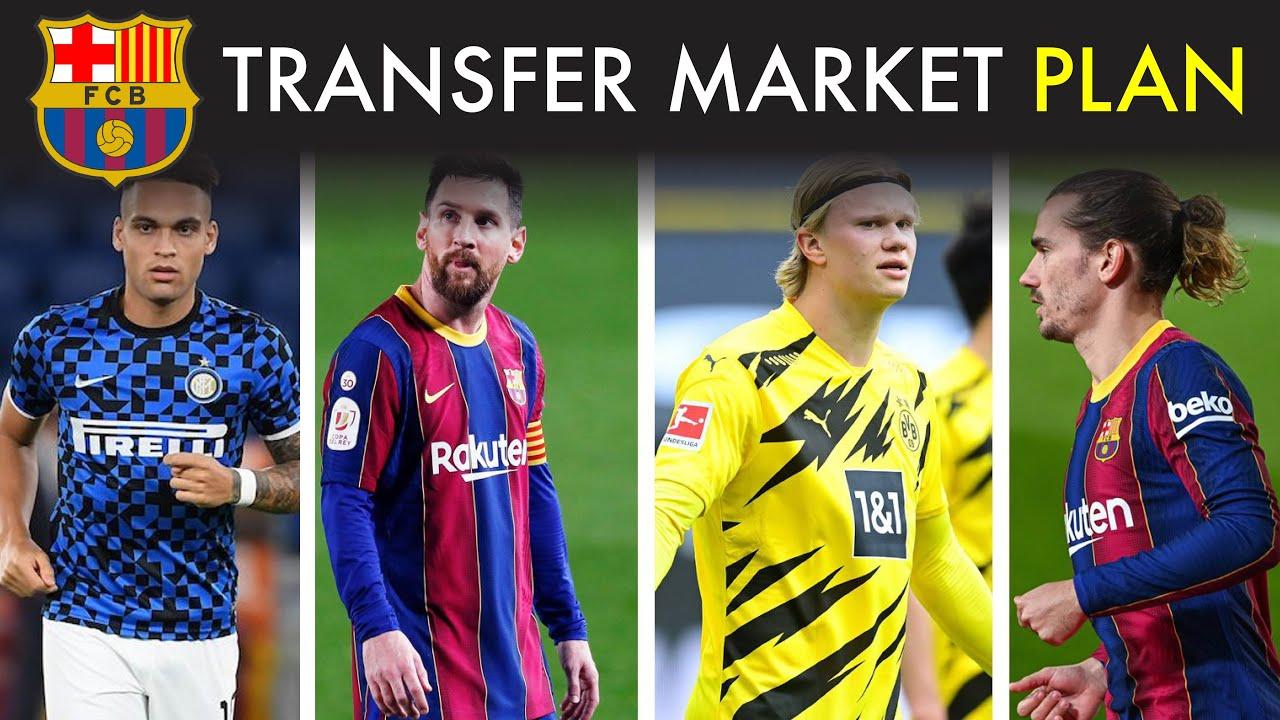 Barcelona NEW Transfer Market Plans