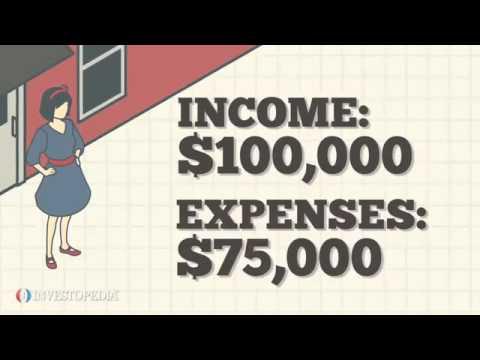 Wealth Effect ▌Finance