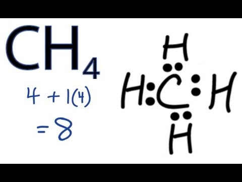 CH4 Lewis Structure - How to Draw the Dot Structure for CH4