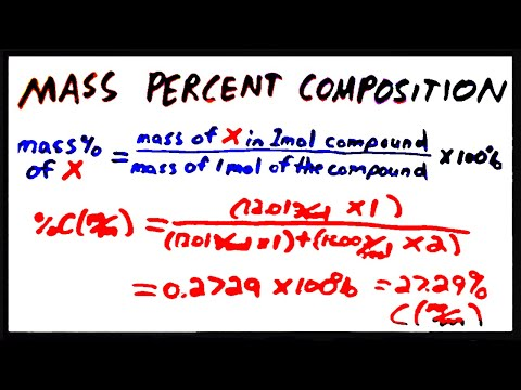 Mass Percent Composition of an Element in a Compound