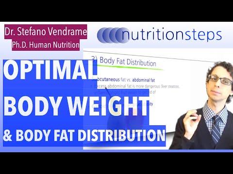 Optimal body weight & body fat distribution