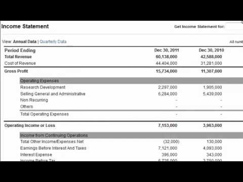 Operating Income or Operating Profit on the Income Statement