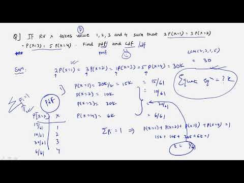 1D Discrete Random Variable - ( pdf and cdf example )