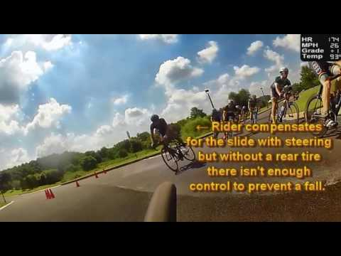 Special - What Can Happen During a Pedal Strike
