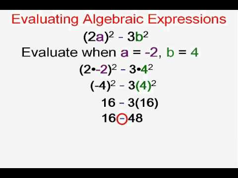 PreAlgebra and The Order Of Operations With Integers