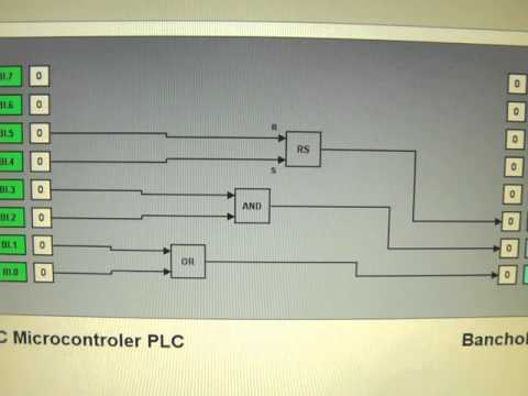 PIC Microcontroler PLC With SCADA
