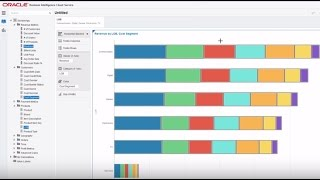 Oracle Business Intelligence (OBIEE) 11g Step by Step