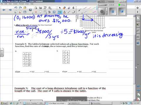 10 24 12 Calculate Slope as the Rate of Change