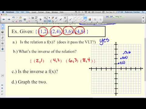 Finding Inverse of a Relation