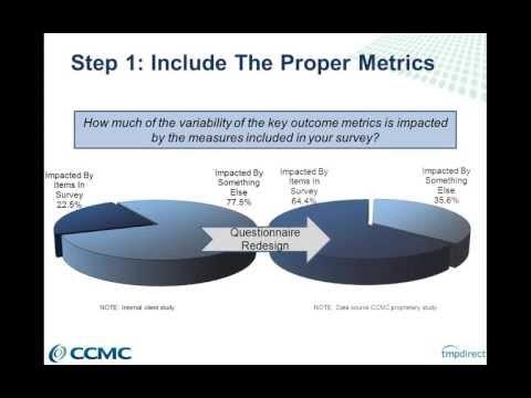 Metrics & Methods For Managing Extraordinary Customer Care (03/21/2013)