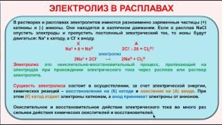 Download № 119. Неорганическая химия. Тема 12. Электролиз. Часть 1. Электролиз в расплавах Video
