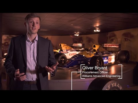 MSc in Operations, Logistics and Supply Chain Management - case study: Williams Advanced Engineering