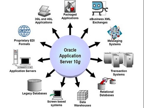 ORACLE 10G SQL PLUS DOWNLOAD & INSTALLATION TUTORIALS FOR BEGINNERS