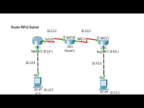 Cisco Router Basics - Router RIPv2 Subnet