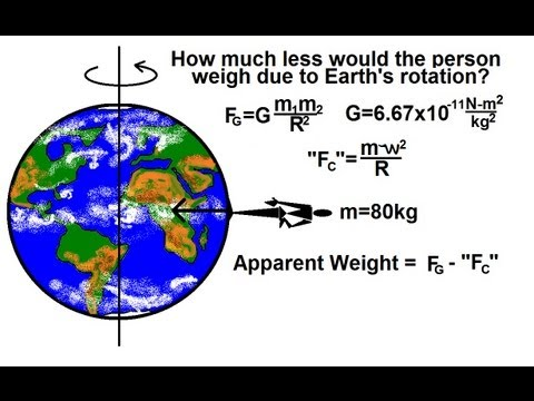 Physics - Mechanics: Gravity (5 of 20) The Effect of Earth's Rotation on Gravity