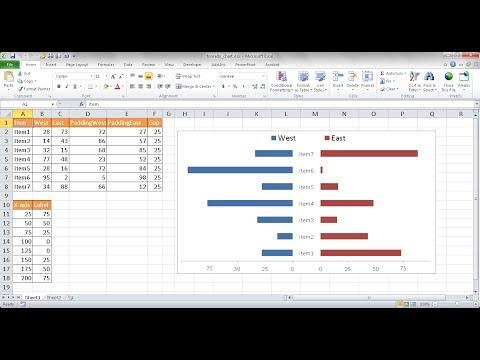 Create a Tornado (Butterfly) Chart