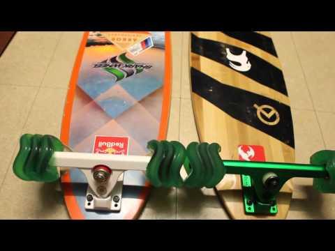 The Best Longboard / Skateboard Wheels: SharkWheel Review