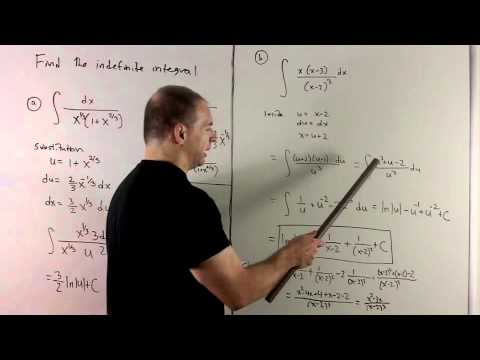 Antiderivative involving 1/x 2
