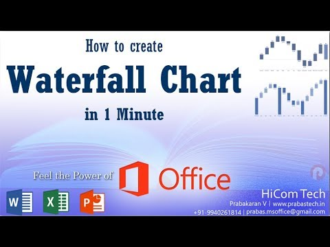 How to Create Waterfall Chart in One Minute - Excel 2016 - Tamil