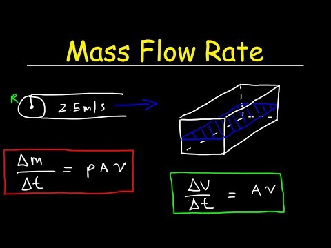 Volume Flow Rate & Mass Flow Rate - Fluid Dynamics Physics Problems