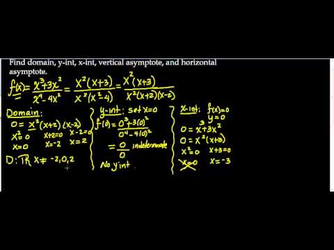 Rational Functions domain, x and y intercepts, vertical and horizontal asymptotes Ex 1
