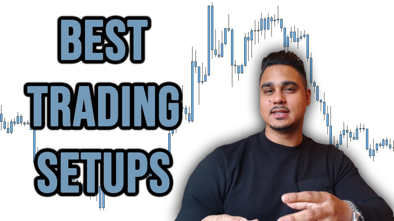 Price Action Trading Strategy (For all traders)