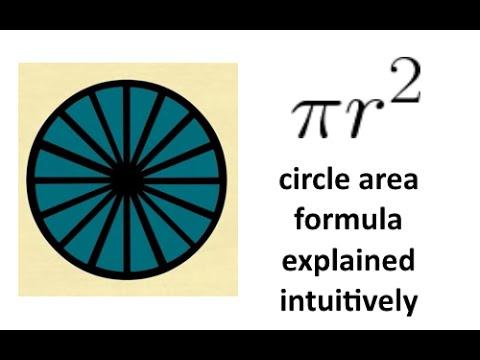 The Area Of A Circle Formula - Simple Intuitive Explanation