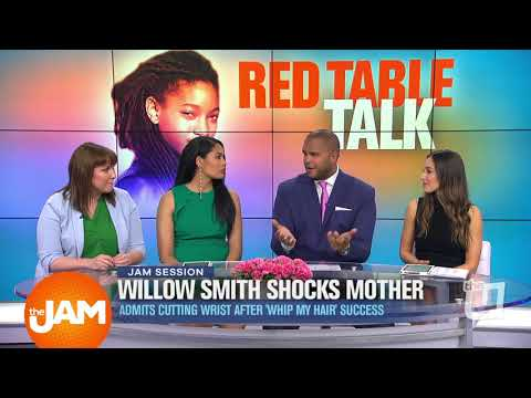 Serena Williams' Comeback and Willow Smith Cutting Her Wrists