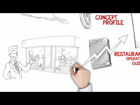Concept Development : Develop Your Business concept