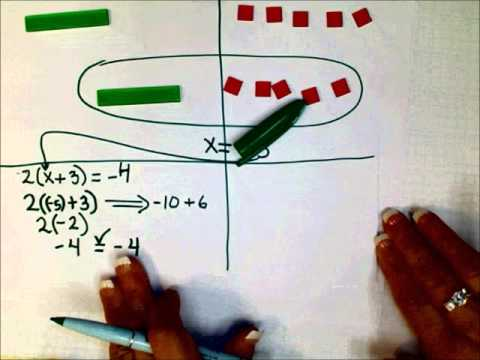 SCC MAT 205 Solve Equations Using Distributive with Algebra Tiles