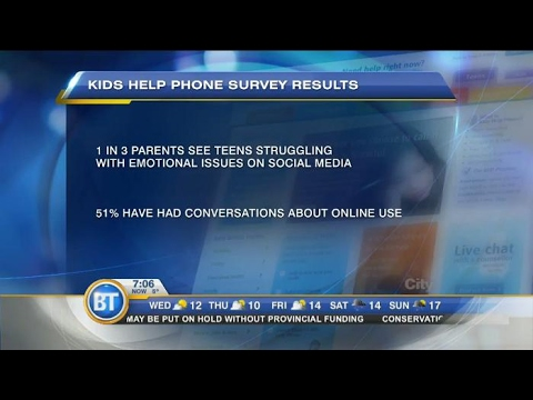 1 in 3 parents see teens struggling with emotional issues on social media