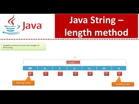Java Tutorial : Java String(length method)