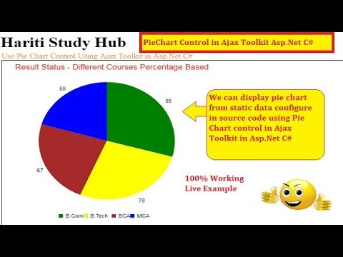 Pie Chart Control Using Ajax Toolkit in Asp.Net Website C# | Hindi | Free Online Class