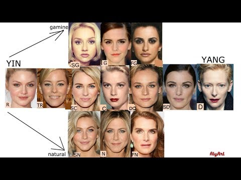 Faces of the Bodytypes / Structure
