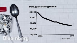 How Portugal Ended Its War on Drugs