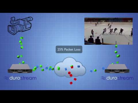 DuroStream DS1 - Eliminate packet loss, improve viewer experience