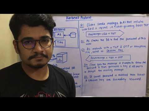System & Web Security | Tutorial #1 | Kerberos Protocol