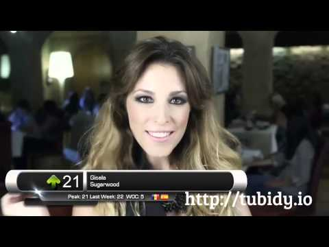 Tubidy hd mp4 videos free download.